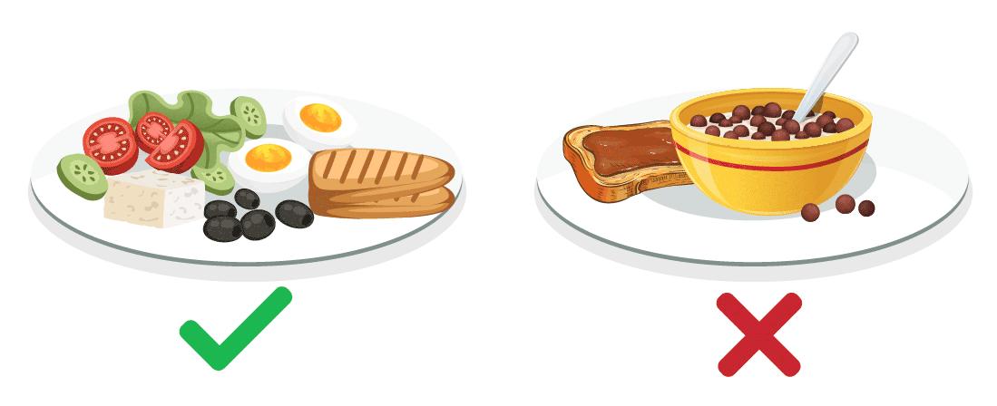 Kahvaltıda içecek olarak 1 bardak süt bulunmalıdır. Meyve suyu yerine meyvenin kendisini tüketmek daha sağlıklıdır. Peynir, yumurta, zeytin, domates-salatalık gibi sebzeler ya da kış aylarında portakal, mandalina gibi meyveler ve çocuğun yaşına göre 1-3 dilim ekmek, eğer çocuğunuz normal ağırlıkta ise az miktarda tahin-pekmez gibi yiyeceklerle sağlıklı kahvaltılar hazırlanabilir.